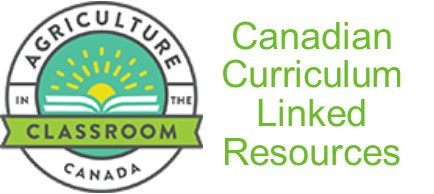 Canadian Curriculum Linked Resources